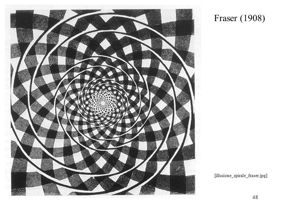 Fraser (1908) [illusione_spirale_fraser.jpg]